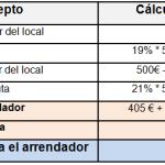 retencion-alquiler-local-la-central-del-negocio-2
