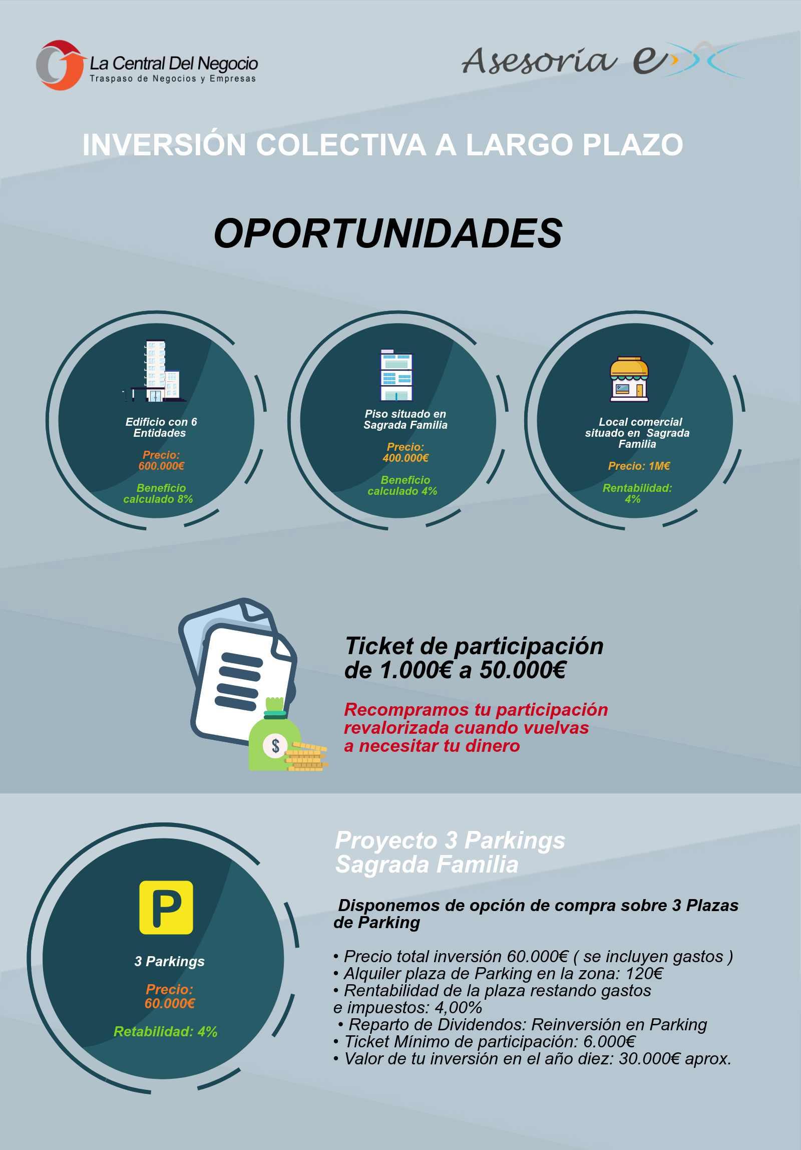 Gesti n integral del negocio e inversiones crowdfunding for Rentabilidad parking