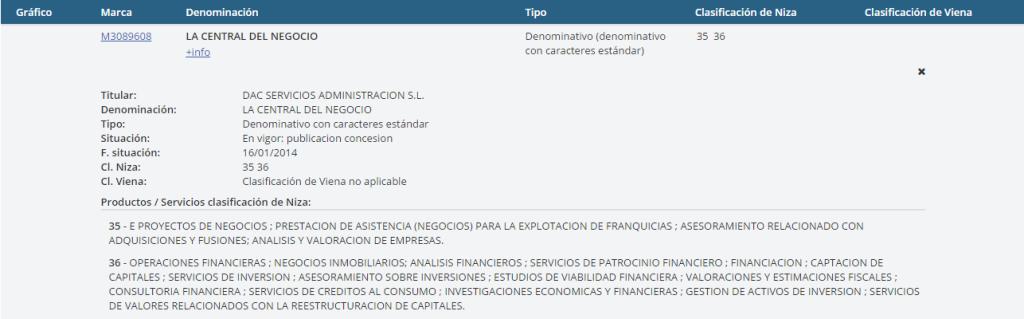 Registro de la marca La Central del Negocio / Fuente: OEPM